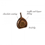 Chocolate Liqueur Figs 3 pack